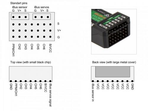 Flysky Radio Control 6ch Fs